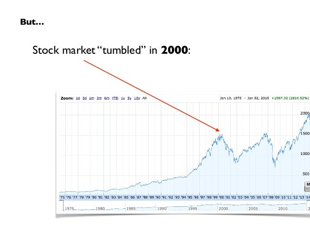"""Stock market """"tumbled"""" in 2000: But…"""