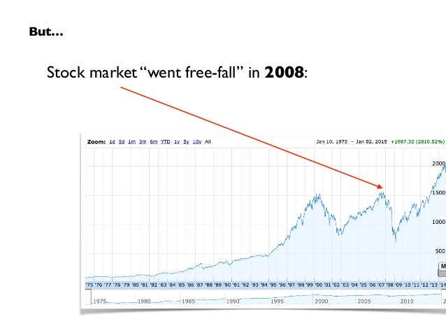 """Stock market """"went free-fall"""" in 2008: But…"""