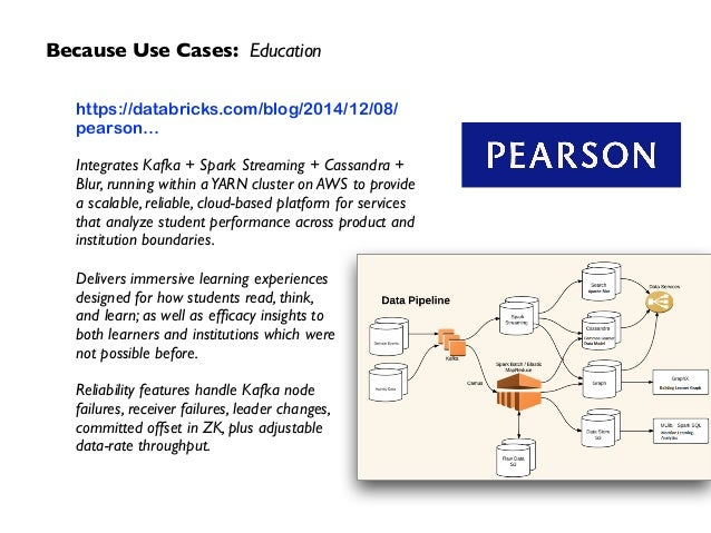 Because Use Cases: Education https://databricks.com/blog/2014/12/08/ pearson…  ! Integrates Kafka + Spark Streaming + Cas...