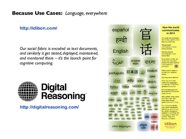 Because Use Cases: Language, everywhere http://idibon.com/ ! ! ! Our social fabric is encoded as text documents, and simil...