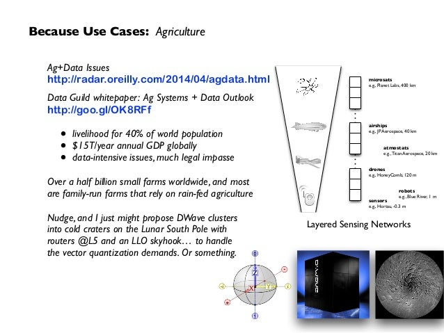 Because Use Cases: Agriculture Ag+Data Issues http://radar.oreilly.com/2014/04/agdata.html  Data Guild whitepaper: Ag Sy...