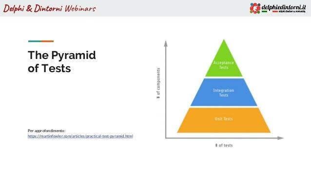 Delphi & Dintorni Webinars The Pyramid of Tests Per approfondimento: https://martinfowler.com/articles/practical-test-pyra...