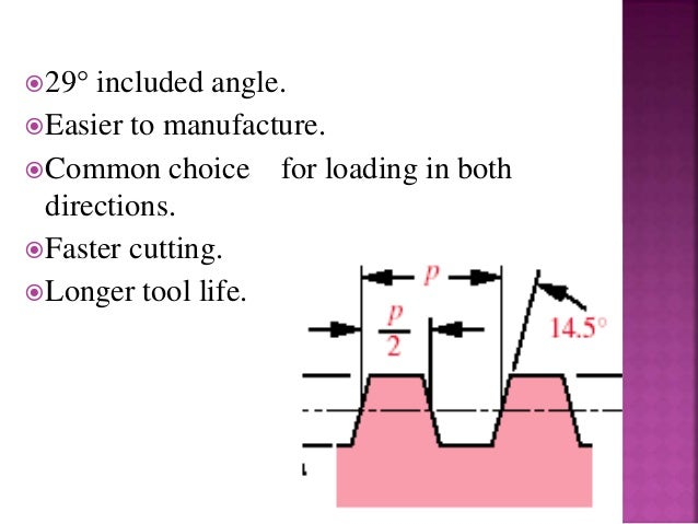 Types of screw threads and application ppt