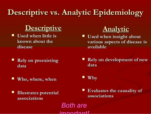 descriptive epidemiology From: a dictionary of epidemiology fourth edition john m last descriptive epidemiology urban vs rural migrant studies study of migrants time – a free powerpoint ppt presentation (displayed as a flash slide show) on powershowcom.