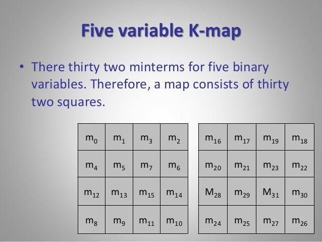 K Map Method