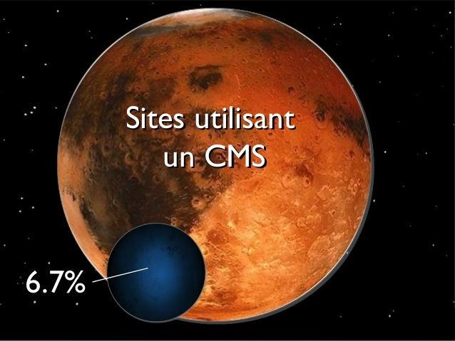 Sites utilisant                          un CMS        6.7%© Acquia, Inc. 2012.