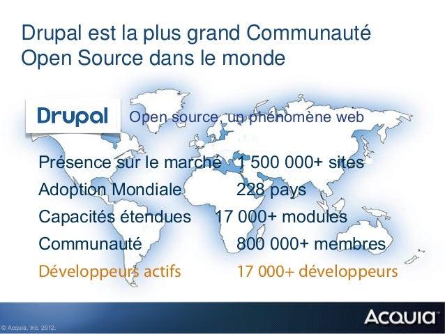 Drupal est la plus grand Communauté       Open Source dans le monde                         Open source, un phénomène web ...
