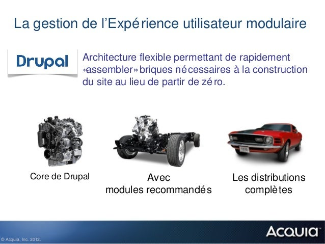 La gestion de l'Expé rience utilisateur modulaire                          Architecture flexible permettant de rapidement ...