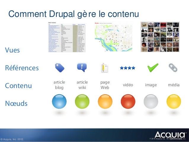 Comment Drupal gè re le contenu   Vues   Références                       article   article   page   Contenu              ...