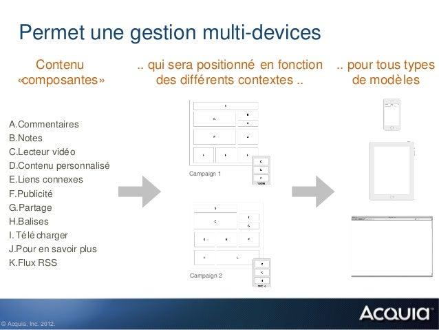 Permet une gestion multi-devices        Contenu            .. qui sera positionné en fonction   .. pour tous types     «co...