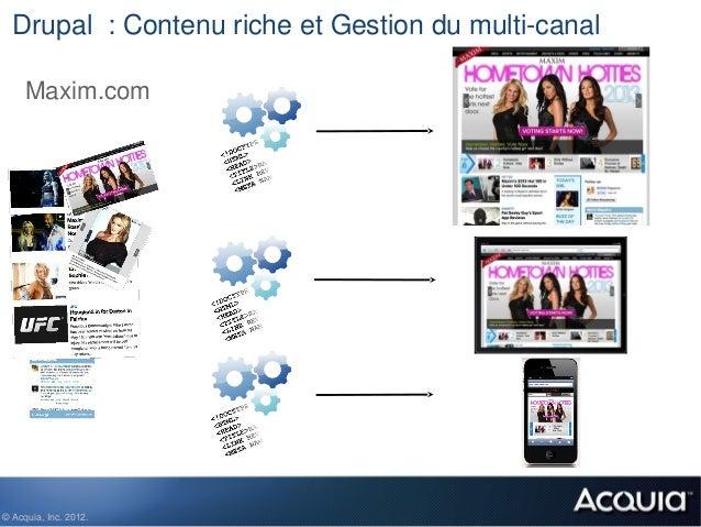 Drupal : Contenu riche et Gestion du multi-canal     Maxim.com© Acquia, Inc. 2012.