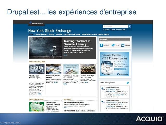 Drupal est... les expé riences dentreprise© Acquia, Inc. 2012.