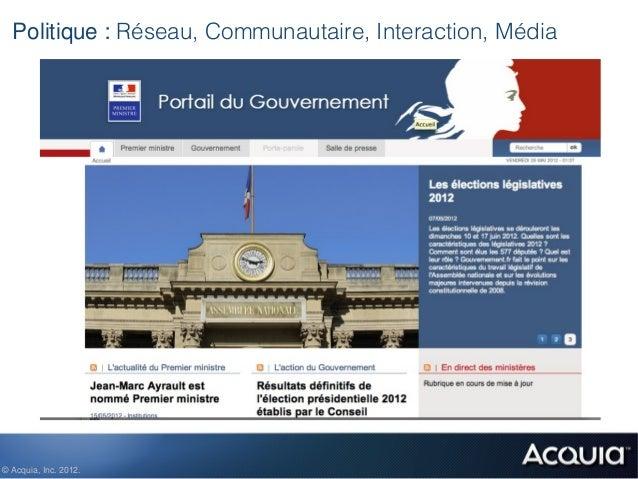 Politique : Réseau, Communautaire, Interaction, Média© Acquia, Inc. 2012.