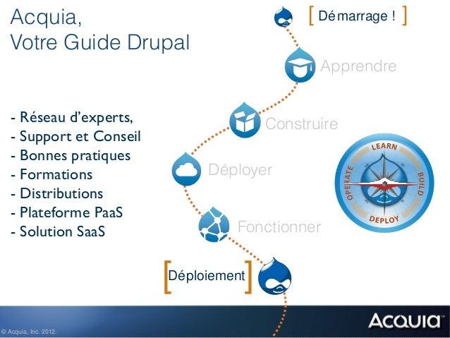Acquia,                                    [ Dé marrage ! ]   Votre Guide Drupal                                          ...