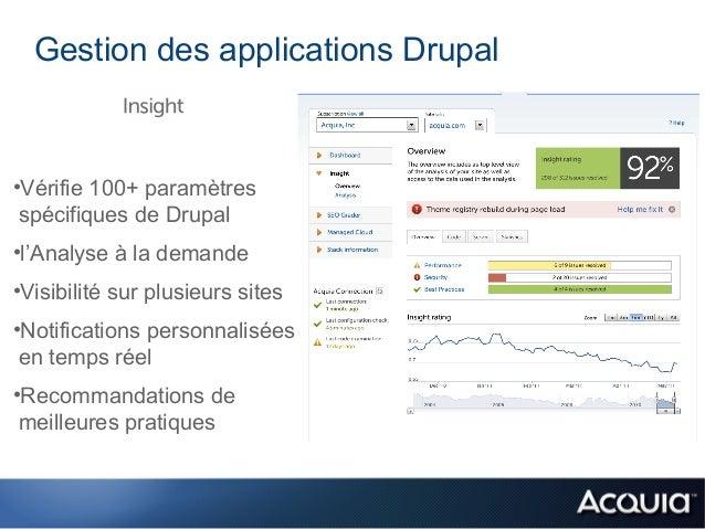 Gestion des applications Drupal•Vérifie 100+ paramètres spécifiques de Drupal•l'Analyse à la demande•Visibilité sur plusie...