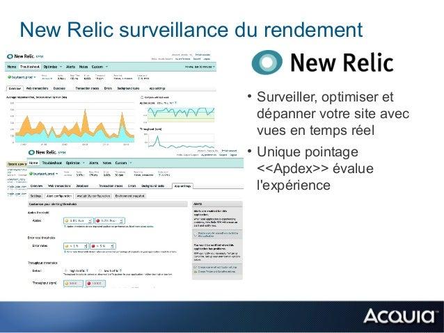 New Relic surveillance du rendement                       • Surveiller, optimiser et                         dépanner votr...