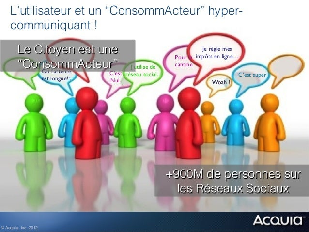 """L'utilisateur et un """"ConsommActeur"""" hyper-    communiquant !        Le Citoyen est une        Le Citoyen est une          ..."""