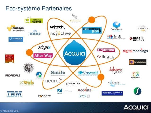 Eco-systè me Partenaires© Acquia, Inc. 2012.