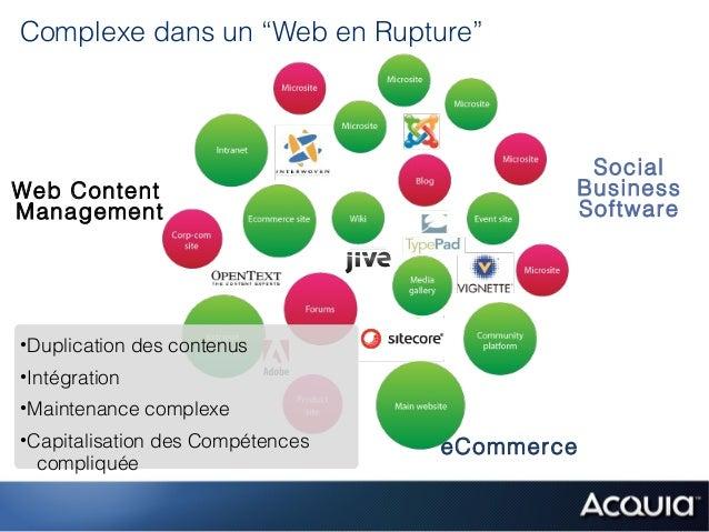"Complexe dans un ""Web en Rupture""                                               SocialWeb Content                         ..."