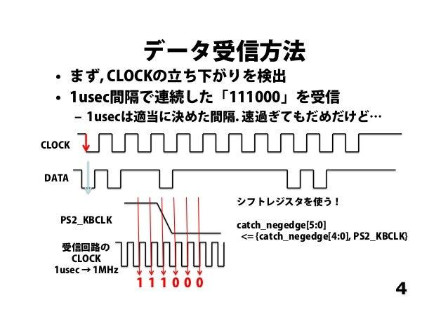 データ受信方法 • まず, CLOCKの立ち下がりを検出 • 1usec間隔で連続した「111000」を受信 ‒ 1usecは適当に決めた間隔. 速過ぎてもだめだけど… 4 CLOCK DATA PS2_KBCLK 受信回路の CLOCK...