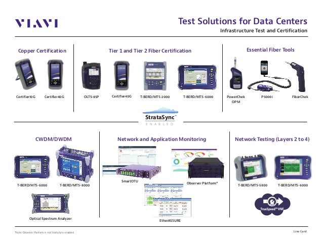 Tier 1 and Tier 2 Fiber Certification Test Solutions for Data Centers Infrastructure Test and Certification Certifier10G C...
