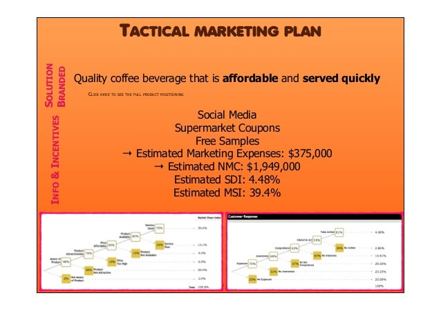 marketing analysis and strategy recommendation starbucks c Starbucks: evolving into a dynamic global organization strategy and implementation overview of starbucks corporate governance resolving the problems that can exist between principals (such as shareholders) and agents of the principles (company executives.