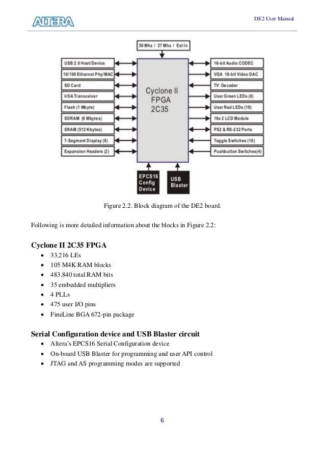 De2 user manual