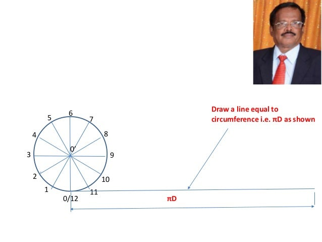 Step By Step Process Of Drawing Cycloid
