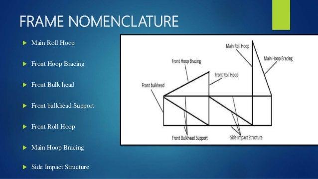 Design Amp Structural Performance Analysis Of Supra Sae Car