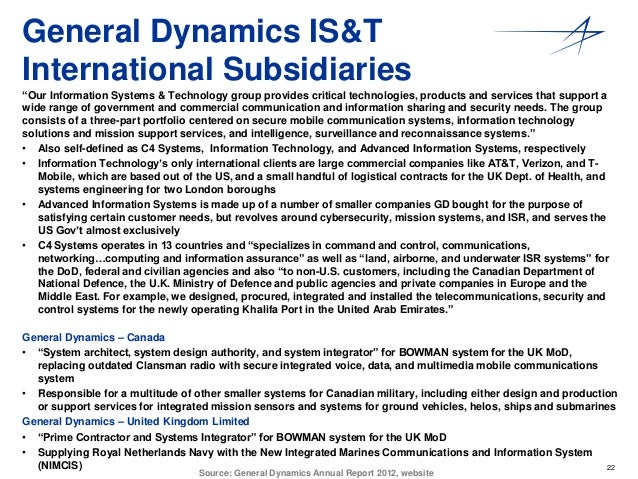 competitive analysis general dynamics General dynamics is studied with its swot analysis, segmentation, targeting, positioning and competition tagline and usp are also covered.