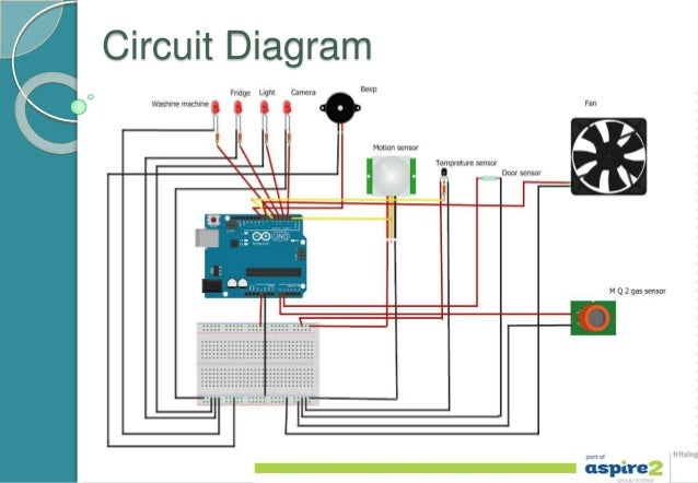 Home automation arduino projects.