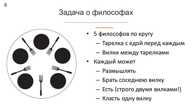 8 • 5  философов  по  кругу – Тарелка  с  едой  перед  каждым – Вилки  между  тарелками • Каждый  може...