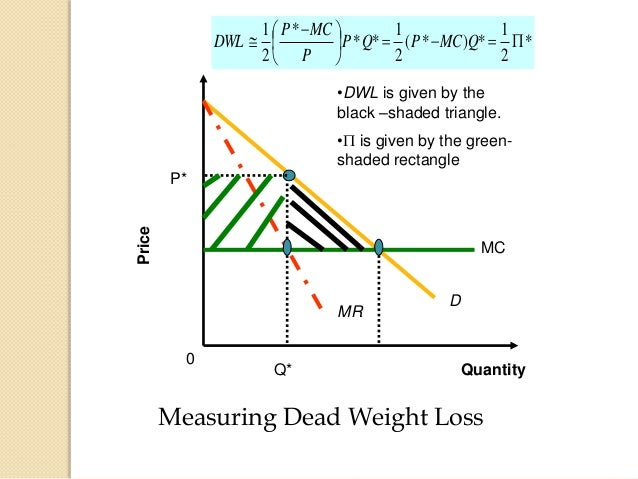 dead weight value Consumer and producer surplus and deadweight loss the deadweight loss,  value of lost time or quantity waste problem requires several steps a ceiling or.
