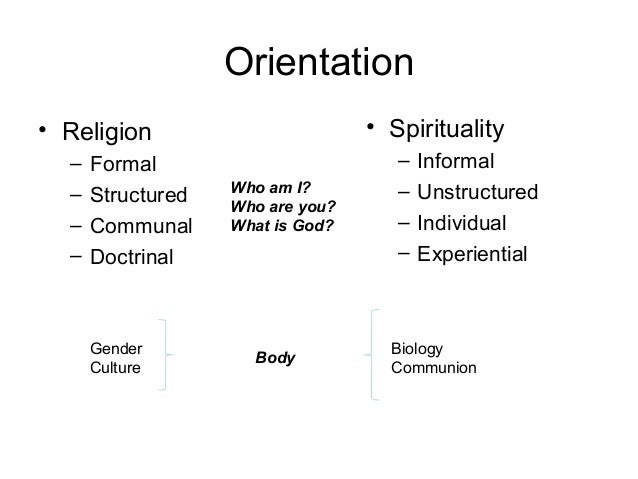 dealing dilemmas feminism in a patriarchal church  3 orientation • religion