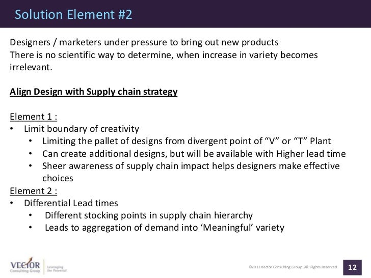 Solution Element #2Designers / marketers under pressure to bring out new productsThere is no scientific way to determine, ...
