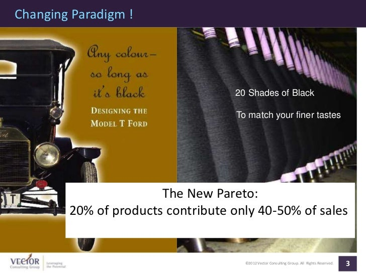 Changing Paradigm !                                    20 Shades of Black                                    To match your...