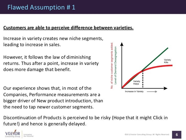 Flawed Assumption # 1Customers are able to perceive difference between varieties.Increase in variety creates new niche seg...