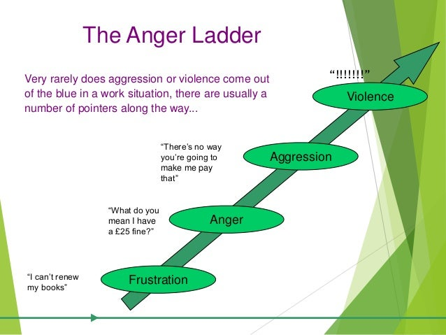 the cause and effect of verbal aggression in people The cause and effect of gangs in society  this review of literature will examine the factors that contribute to the cause of people coming together to commit .
