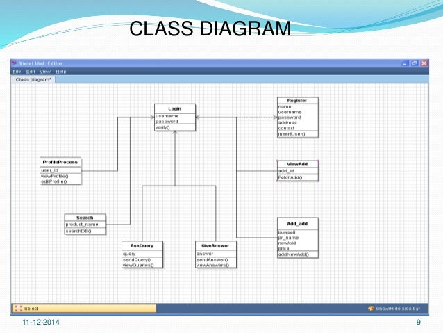 Deals made easy online shopping kart javajspjdbc class diagram 11 12 2014 9 ccuart Image collections
