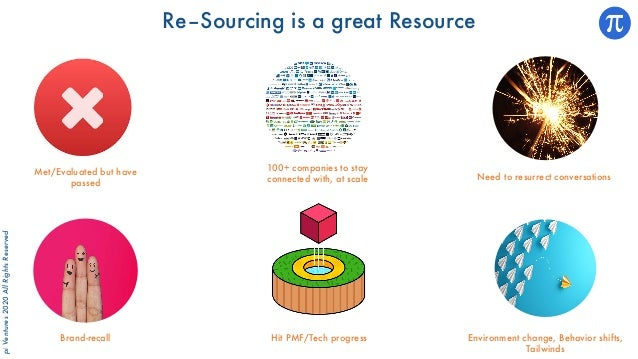 piVentures2020AllRightsReserved Re–Sourcing is a great Resource Met/Evaluated but have passed 100+ companies to stay conne...