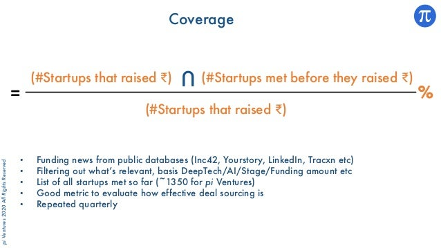 piVentures2020AllRightsReserved Coverage (#Startups that raised ₹) (#Startups that raised ₹) U (#Startups met before they ...