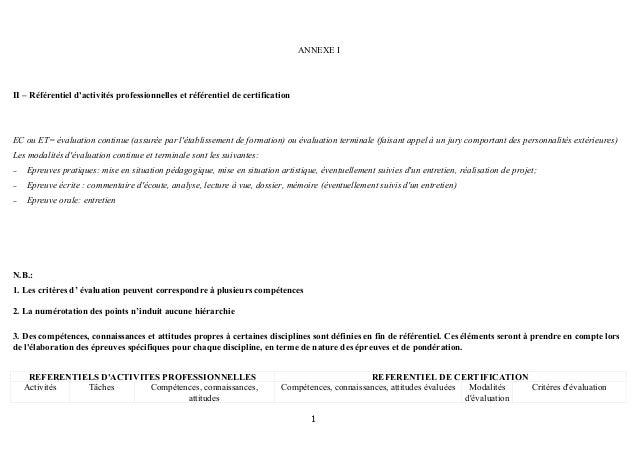 1 ANNEXE I II – Référentiel d'activités professionnelles et référentiel de certification EC ou ET= évaluation continue (as...