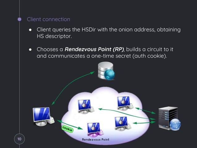 Client connection ● Client queries the HSDir with the onion address, obtaining HS descriptor. ● Chooses a Rendezvous Point...