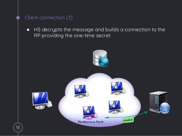 Client connection (3) ● HS decrypts the message and builds a connection to the RP providing the one-time secret 12