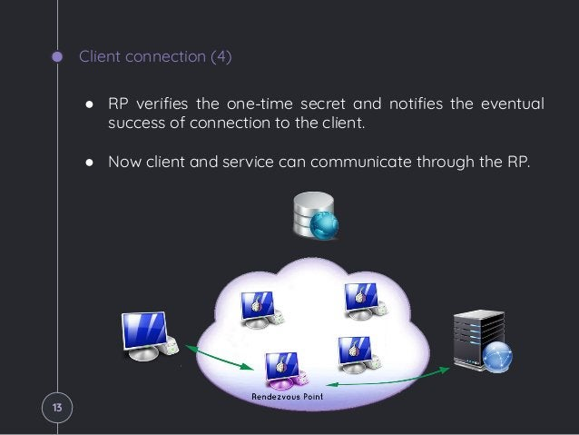 Client connection (4) ● RP verifies the one-time secret and notifies the eventual success of connection to the client. ● N...