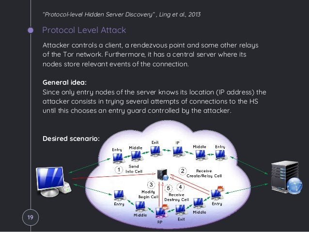 Protocol Level Attack Attacker controls a client, a rendezvous point and some other relays of the Tor network. Furthermore...