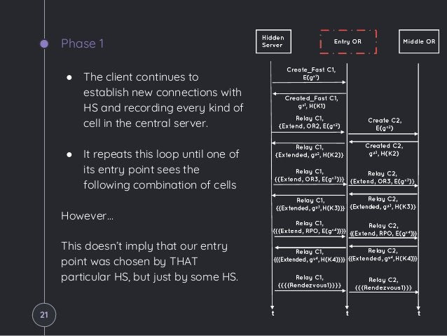 Phase 1 ● The client continues to establish new connections with HS and recording every kind of cell in the central server...