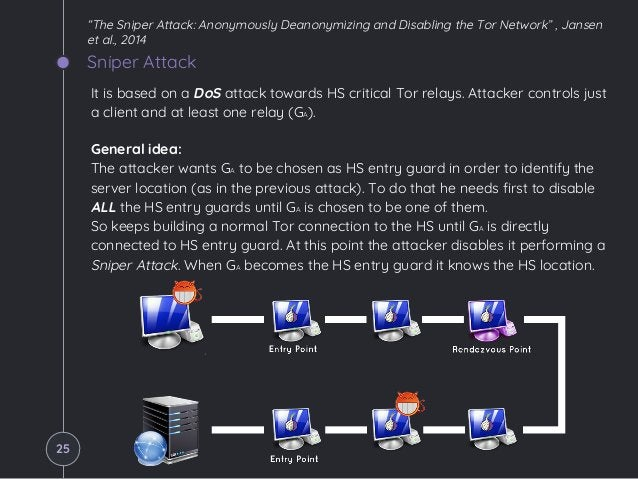 Sniper Attack It is based on a DoS attack towards HS critical Tor relays. Attacker controls just a client and at least one...