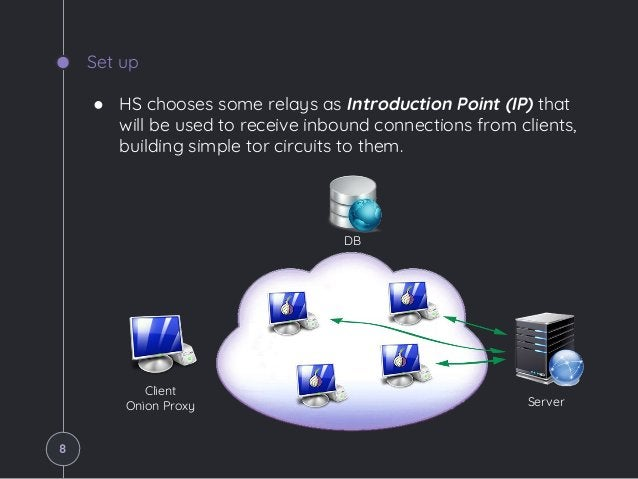 Set up ● HS chooses some relays as Introduction Point (IP) that will be used to receive inbound connections from clients, ...
