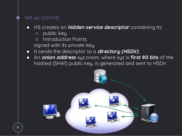 Set up (cont'd) ● HS creates an hidden service descriptor containing its: ○ public key ○ Introduction Points signed with i...